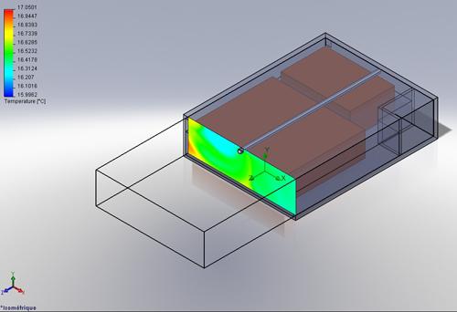 logiciel de simulation des écoulements des fluides et d'analyse thermique