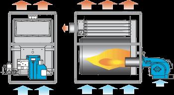 générateur PKA