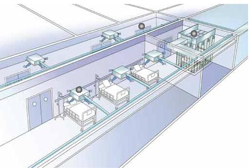 Plateaux techniques hospitaliers Blocs opératoires