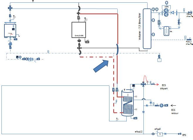 Couplage d une pac gaz et d une chaudi re for Chaudiere murale gaz avec eau chaude sanitaire instantanee