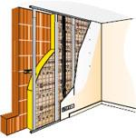 Isolation thermique des murs for Isolation exterieure mur brique