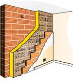Isolation thermique des murs for Composition mur exterieur
