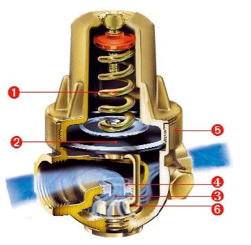 Comment r gler un r ducteur de pression - Limiteur de pression eau ...